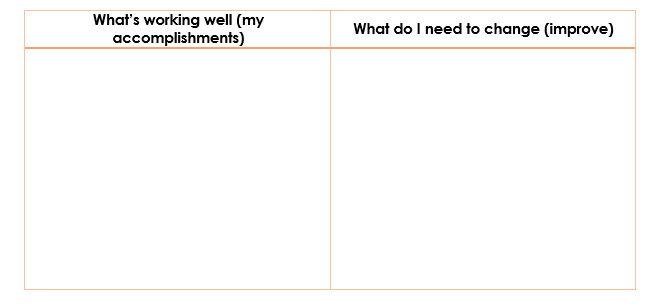 Personal Development Plan   Measuring Progress  Example Of A Personal Development Plan Sample
